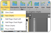 Add Multiple Charts with a Single Click