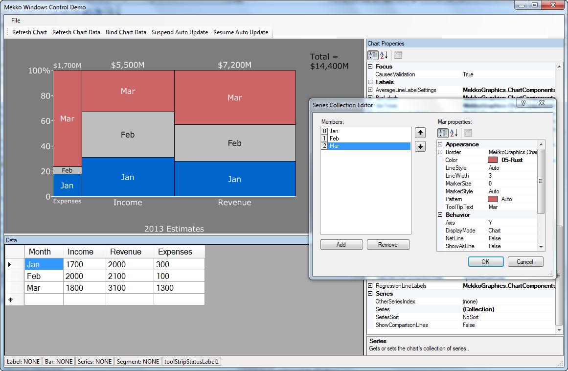 Mekko Graphics API Application