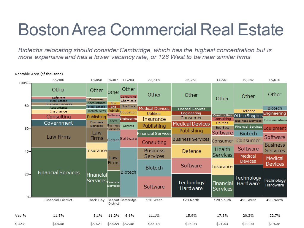 essays on real estate market Real estate industry analysis essays the residential real estate industry has been surprisingly resilient in light of the current economic situation over the previous two years residential real estate purchases registered into the double digits, while these numbers are down, the market for rea.