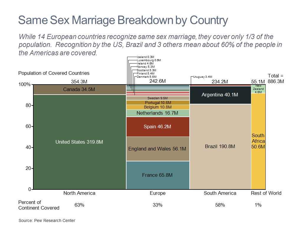 marital breakdown Don't let a marriage breakdown end your marriage or keep you married but miserable learn how to end the bitterness and frustration and get a marriage breakthrough.